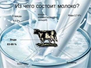 Из чего состоит молоко? Углеводы 4,5-5% Жиры 2,7-6% Белки 3.2% Витамины Микро