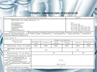 Физико- химические показатели