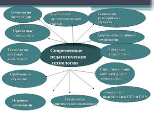 Современные педагогические технологии Технологии разноуровнего обучения Инфор