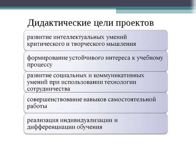 Дидактические цели проектов