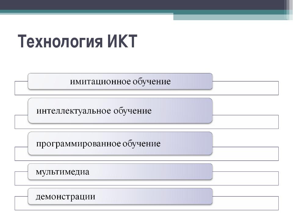 Технология ИКТ