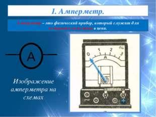 Изображение амперметра на схемах 1. Амперметр. Амперметр – это физический пр