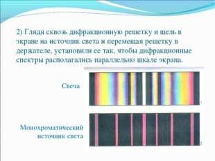 2) Глядя сквозь дифракционную решетку и щель в экране на источник света и пер