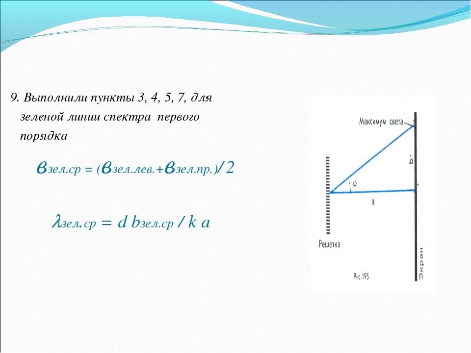 9. Выполнили пункты 3, 4, 5, 7, для зеленой линии спектра первого порядка взе...