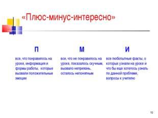 * «Плюс-минус-интересно» П М И все, что понравилось на уроке, информация и