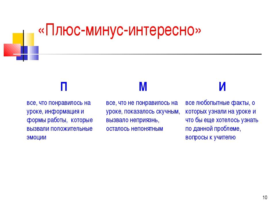 * «Плюс-минус-интересно» П М И все, что понравилось на уроке, информация и...