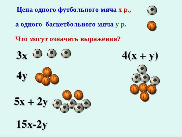 Цена одного футбольного мяча х р., а одного баскетбольного мяча у р. Что мог...