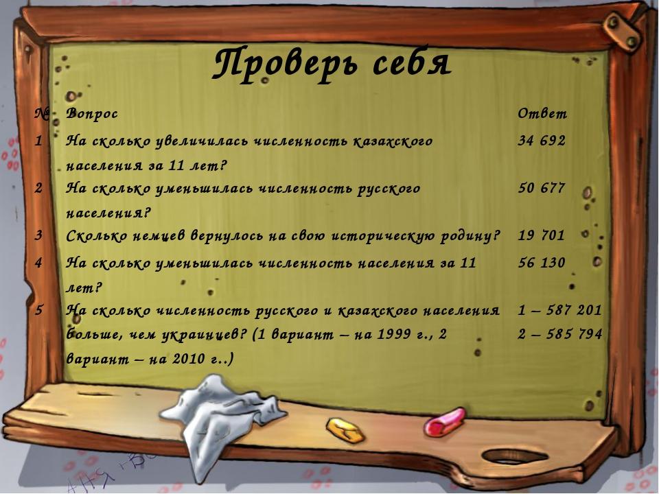 Проверь себя № Вопрос Ответ 1 На сколько увеличилась численность казахского н...