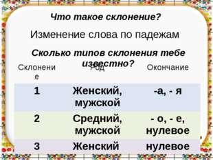 Сколько типов склонения тебе известно? Что такое склонение? Изменение слова
