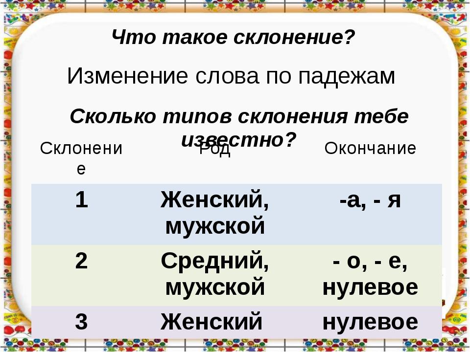 Сколько типов склонения тебе известно? Что такое склонение? Изменение слова...