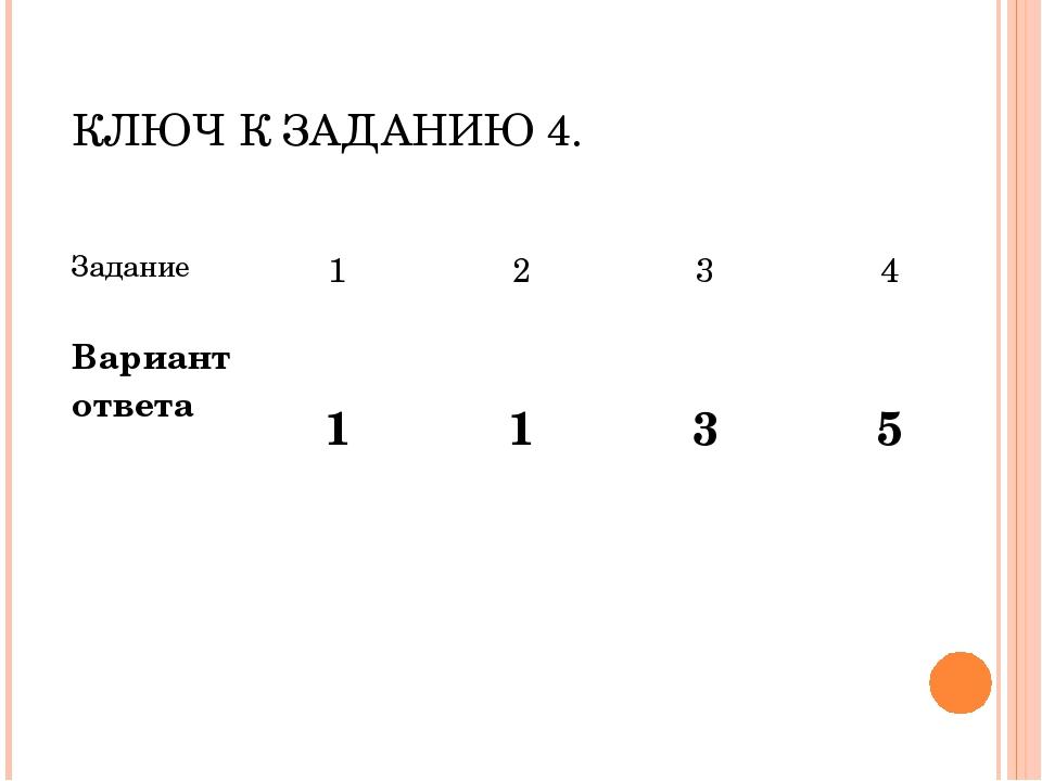 КЛЮЧ К ЗАДАНИЮ 4. Задание1234 Вариант ответа 1 1 3 5