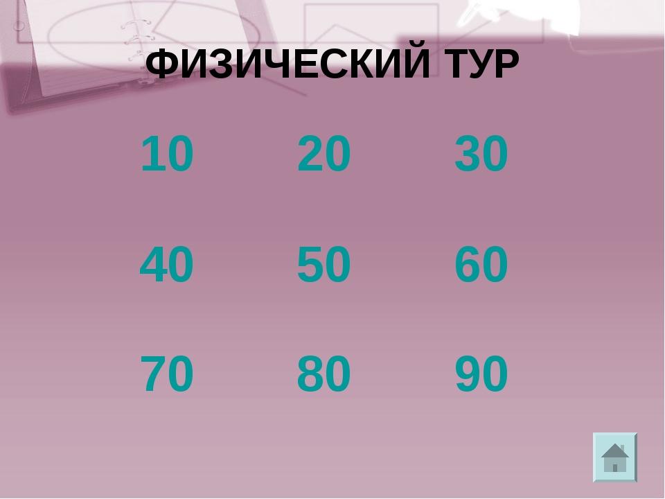 ФИЗИЧЕСКИЙ ТУР 102030 405060 708090