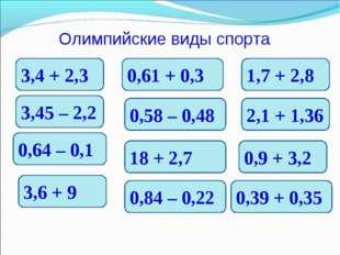 83,6 кг Олимпийские виды спорта 3,4 + 2,3 3,45 – 2,2 0,64 – 0,1 3,6 + 9 0,61