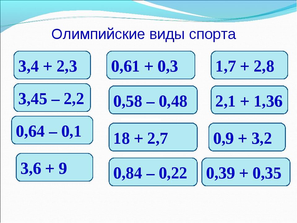 83,6 кг Олимпийские виды спорта 3,4 + 2,3 3,45 – 2,2 0,64 – 0,1 3,6 + 9 0,61...