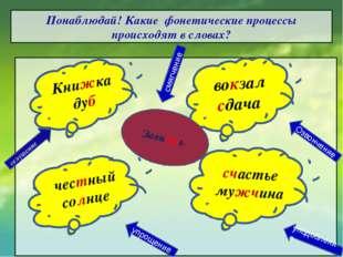 Понаблюдай! Какие фонетические процессы происходят в словах?        Кн