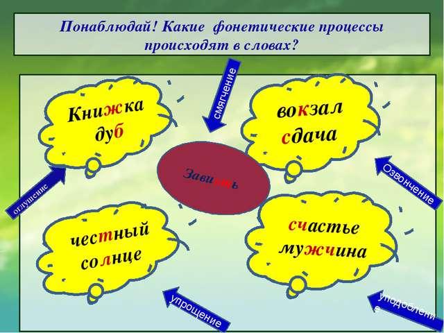 Понаблюдай! Какие фонетические процессы происходят в словах?        Кн...