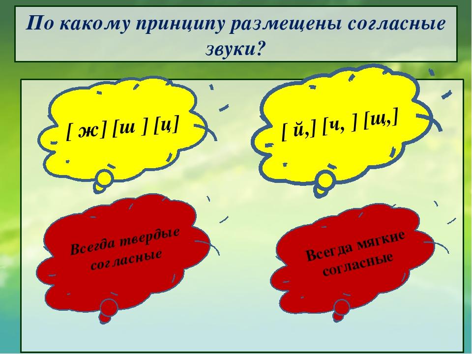 По какому принципу размещены согласные звуки?        [ ж] [ш ] [ц] Все...