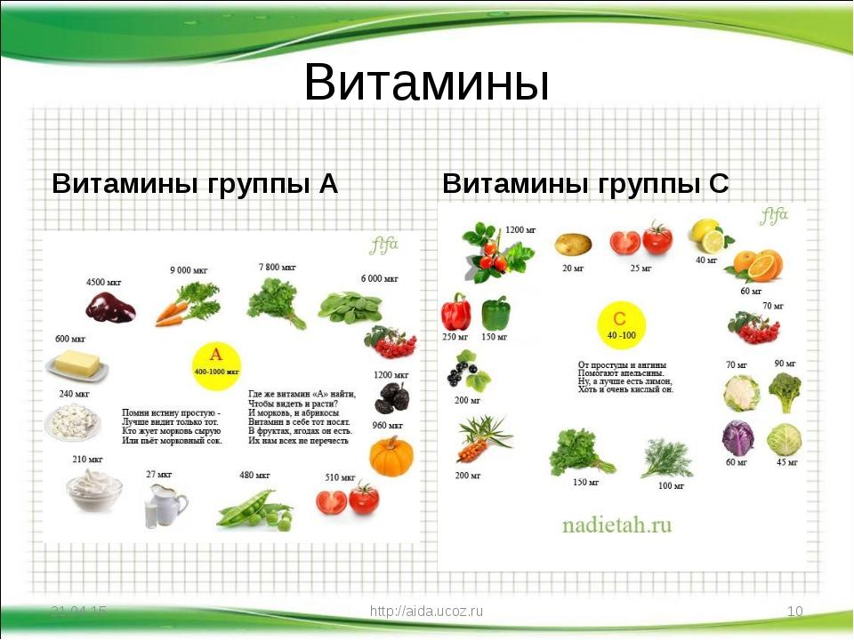 Витамины Витамины группы А Витамины группы С * http://aida.ucoz.ru * http://a...
