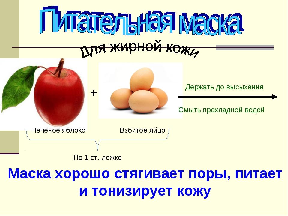+ Печеное яблоко Взбитое яйцо По 1 ст. ложке Держать до высыхания Смыть прохл...