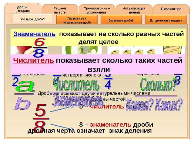 Решаем вместе Тренировочные упражнения Актуализация знаний Приложения Дроби (...