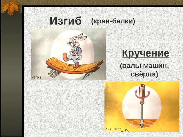 Изгиб Кручение (кран-балки) (валы машин, свёрла)