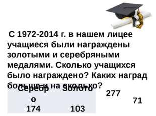 С 1972-2014 г. в нашем лицее учащиеся были награждены золотыми и серебряными