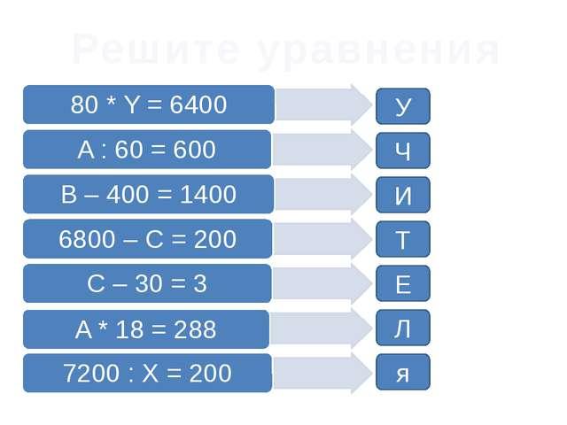 Решите уравнения Ч И Т Е Л я У