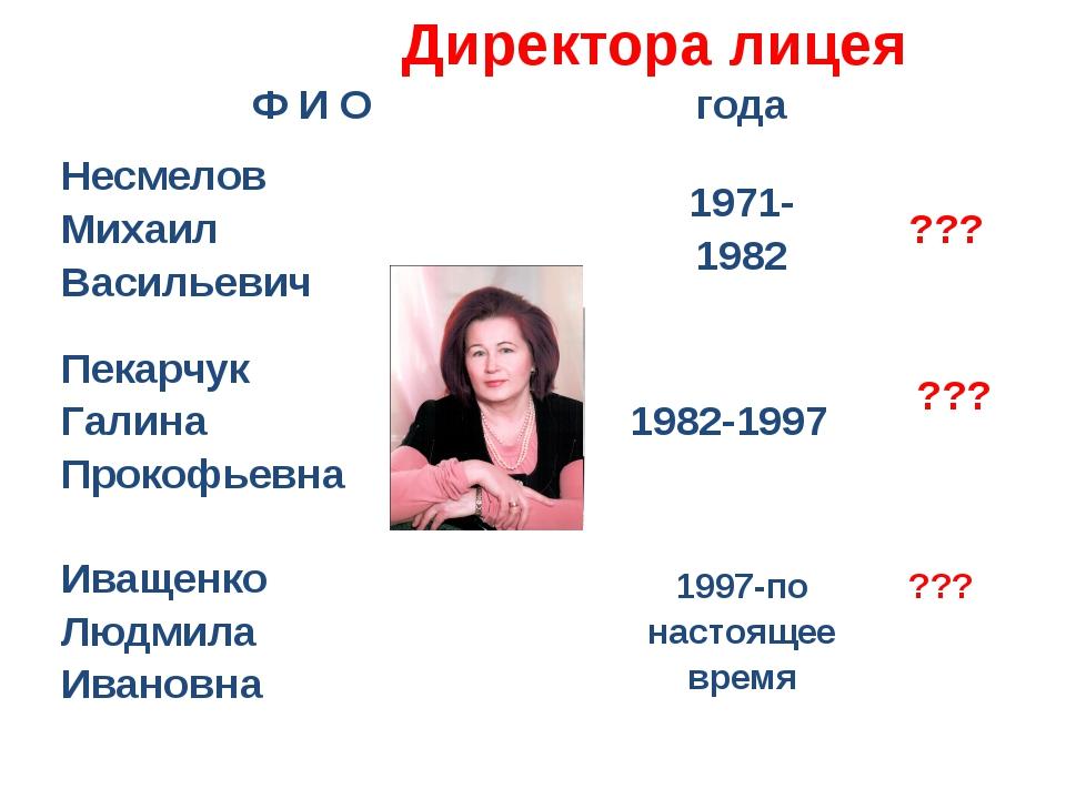 Директора лицея Ф И О года Несмелов Михаил Васильевич 1971-1982 ??? Пекарчук...