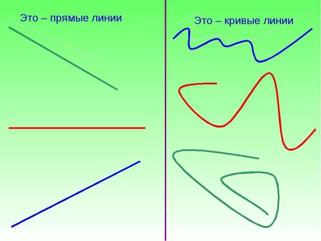 Метод знакомства с линией