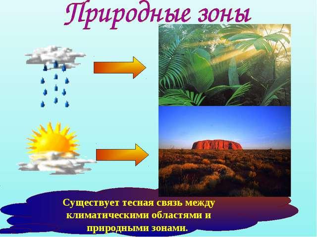 Существует тесная связь между климатическими областями и природными зонами.