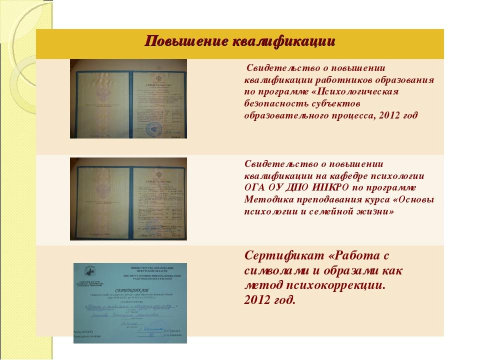 Повышение квалификации  Свидетельство о повышении квалификации работников о...