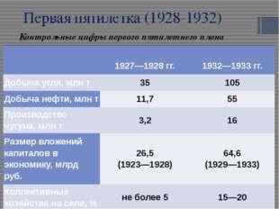 Первая пятилетка (1928-1932) Контрольные цифры первого пятилетнего плана  19