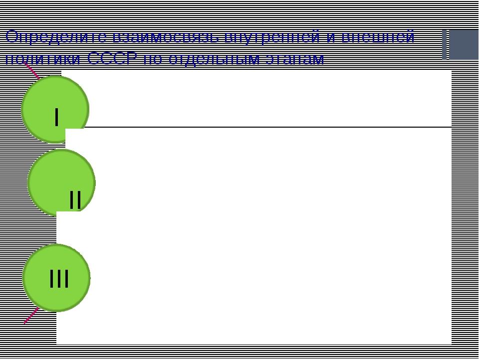 Определите взаимосвязь внутренней и внешней политики СССР по отдельным этапам...