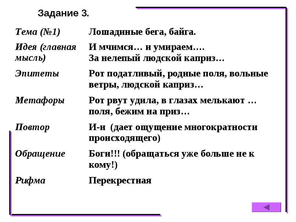 Задание 3. Тема (№1)Лошадиные бега, байга. Идея (главная мысль)И мчимся… и...