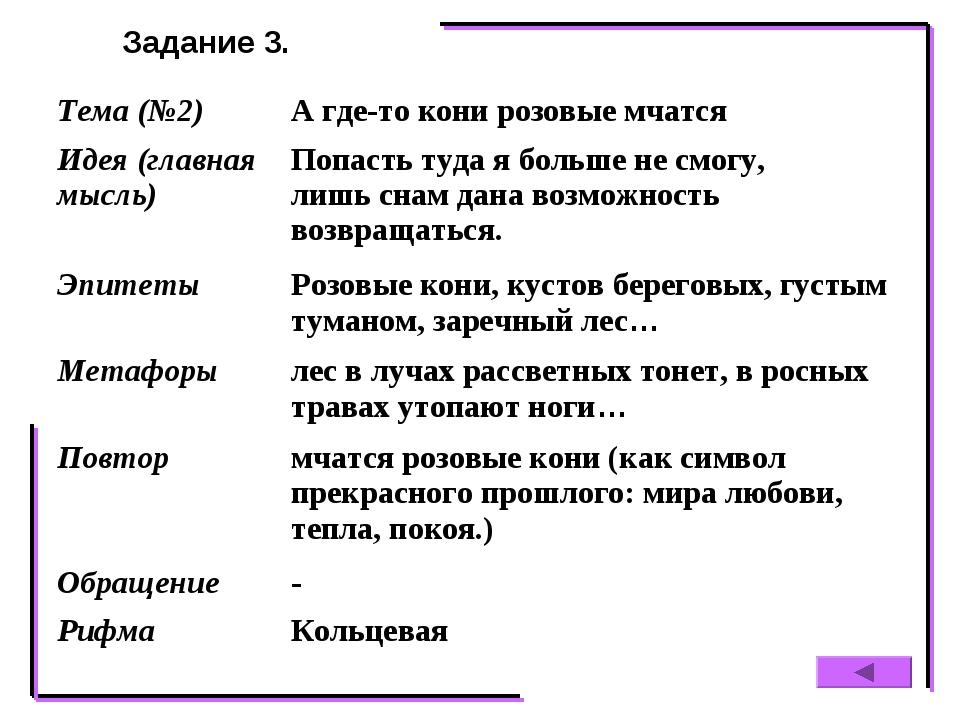 Задание 3. Тема (№2)А где-то кони розовые мчатся Идея (главная мысль)Попаст...