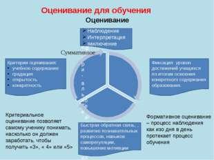 Оценивание для обучения Критерии оценивания: учебное содержание градация откр
