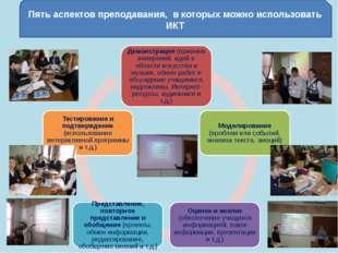 Пять аспектов преподавания, в которых можно использовать ИКТ