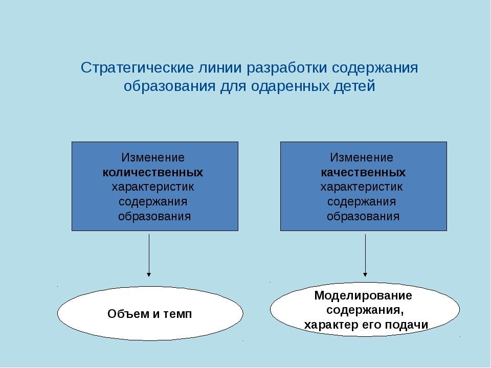 Стратегические линии разработки содержания образования для одаренных детей Из...