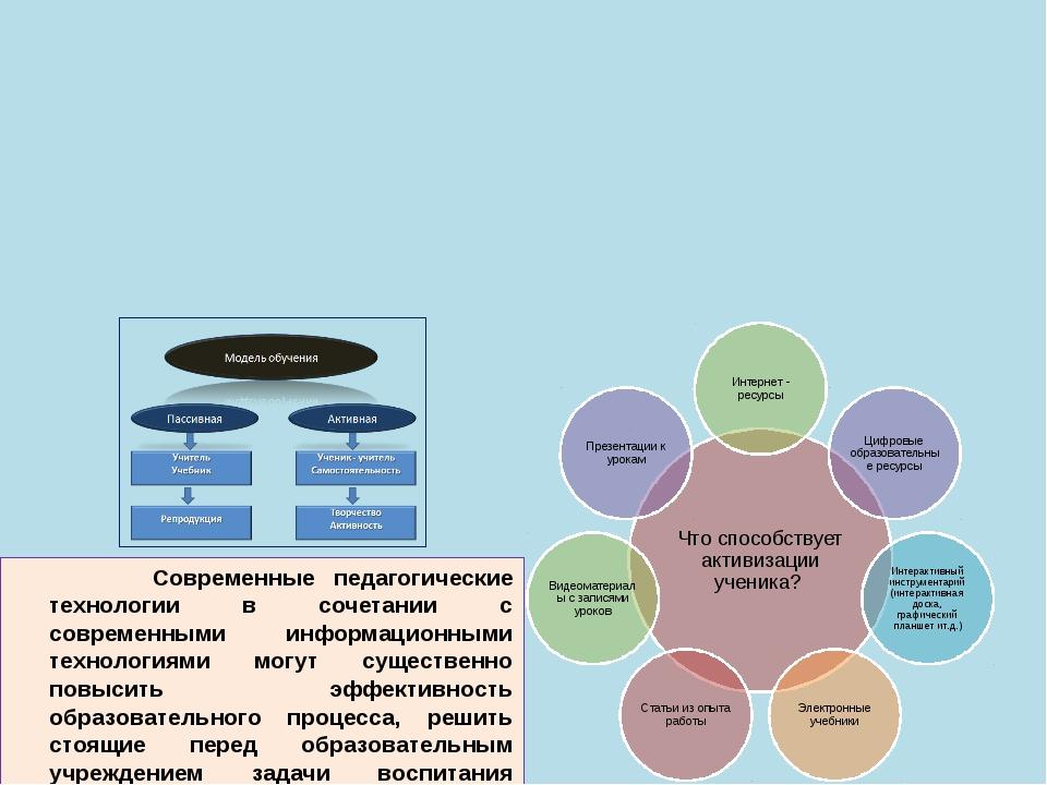 Современные педагогические технологии в сочетании с современными информацио...