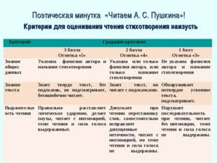 Поэтическая минутка «Читаем А. С. Пушкина»! Критерии для оценивания чтения ст