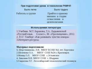 Материал подготовили: 1. Шерстянникова. Л.Н. МБОУ БСОШ №3, пгт. Березовка 2.