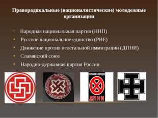 Праворадикальные (националистические) молодежные организации Народная национа