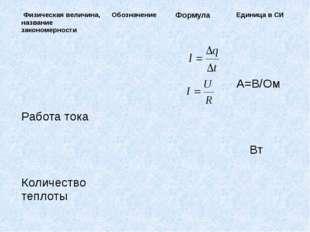Физическая величина, название закономерности Обозначение Формула Единица в С