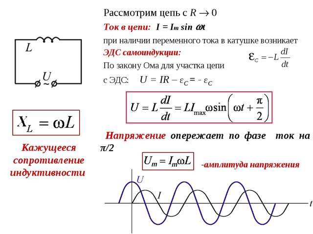 Рассмотрим цепь с R  0 Ток в цепи: I = Im sin t при наличии переменного ток...