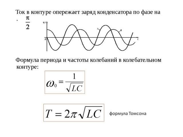 Ток в контуре опережает заряд конденсатора по фазе на  . Формула периода и...