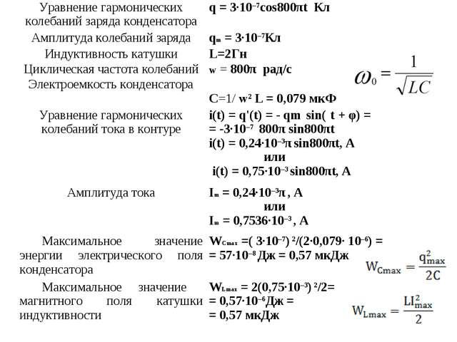 Уравнение гармонических колебаний заряда конденсатораq = 3·10–7cos800πt Кл А...