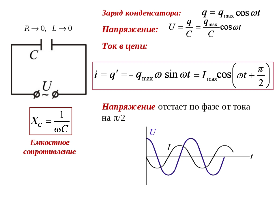 Заряд конденсатора: Напряжение: Ток в цепи: Напряжение отстает по фазе от ток...