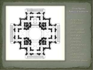 План Храма Христа Спасителя В плане Храм представляет собой равноконечный кре