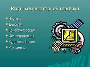 Виды компьютерной графики Научная Деловая Конструкторская Иллюстративная Худо