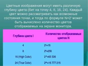 Цветные изображения могут иметь различную глубину цвета (бит на точку 4, 8, 1